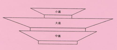 sittoku-sara