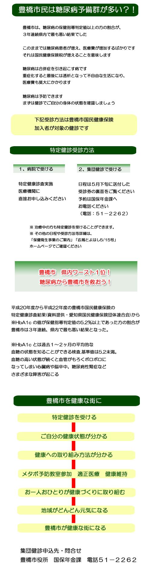 tokutei-kensin2012